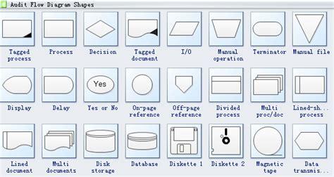 audit diagram business diagram solutions