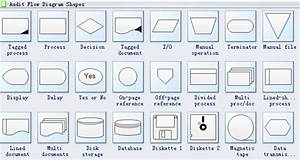 Audit Diagram Symbols