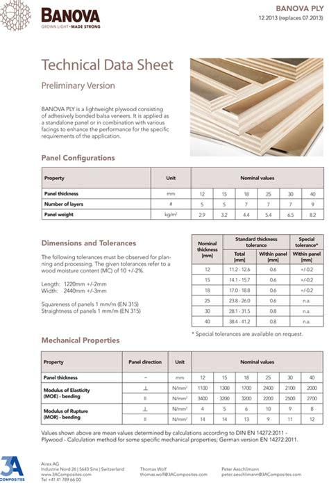balsa baleco banova roberts plywood