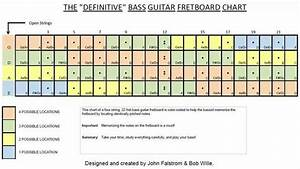 Image Result For Bass Guitar Fretboard Diagram In 2019