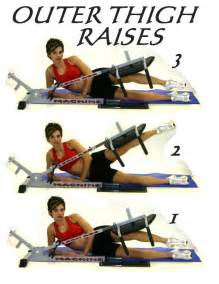 Outer Thigh Muscle Exercises