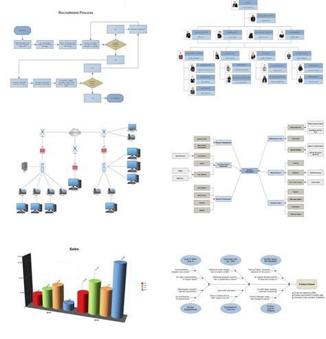 Diagramming Tool by Diagram Tool Software Get The Most Complete Diagramming
