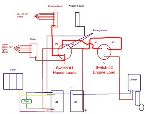 Boat Battery Problems by Wiring Diagram Perko Switch Boat Inside Marine Battery