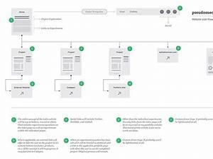 Website User Flow Diagram