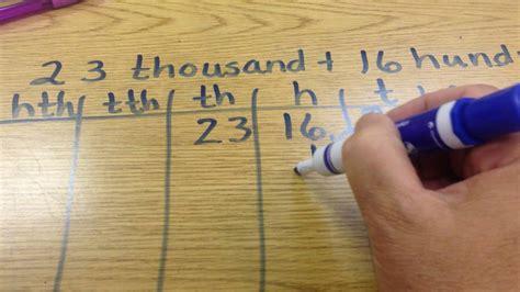 math unit form to standard form