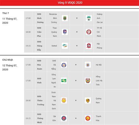 Trong khi đó, hagl được giới chuyên môn đánh giá sẽ có được 3 điểm trên sân của hà tĩnh. Lịch thi đấu V.League 2020 vòng 9: Bình Dương vs HAGL; Đà ...