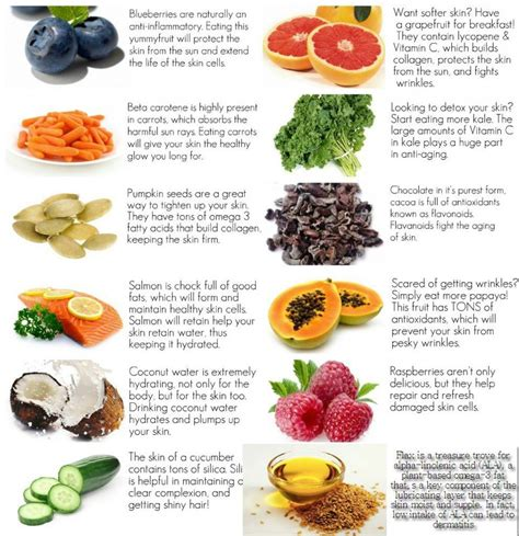 Healthy Food Choices For Healthy Skin Visually