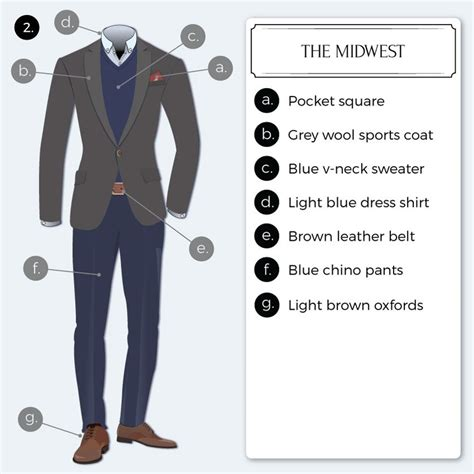 How To Dress For Business Casual Attire  Classic Menswear