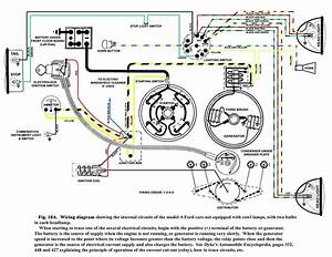 Deere Model A Wiring Diagram