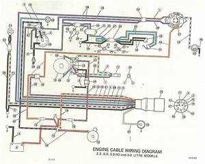 0583653 Omc Wiring Diagram