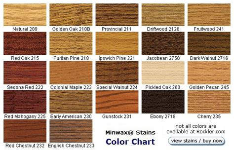 polyshades color chart index of minwax swatches