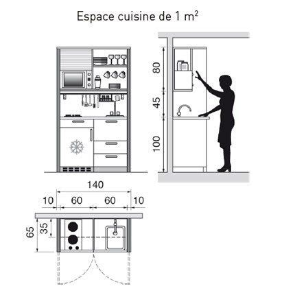 plan de cuisine lamenager de    cocinas