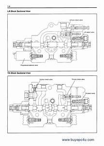 Download Toyota 7 Fdf Series Forklift Trucks Pdf Manuals