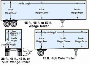 Yrc Freight Truck Trailer Dimensions