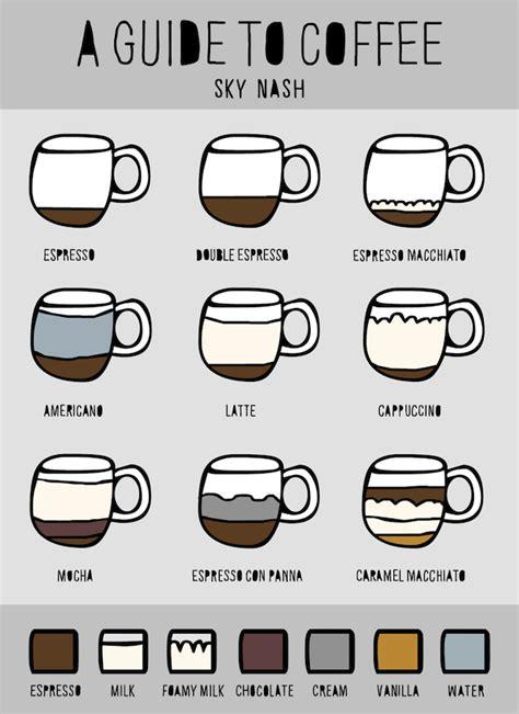 ?álek kávy ? Blog KAVA.CZ