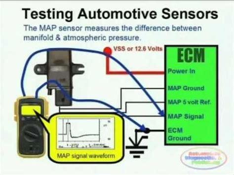map sensor wiring diagram ford explorer 1998 car