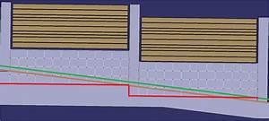 Základy plotu ve svahu