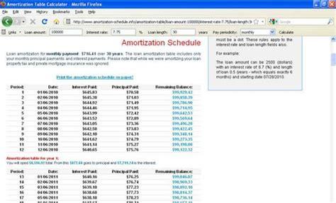 annuityf loan annuity amortization schedule