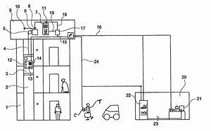 Patent Us20040094366 - Device And Method For Remote Maintenance Of An Elevator