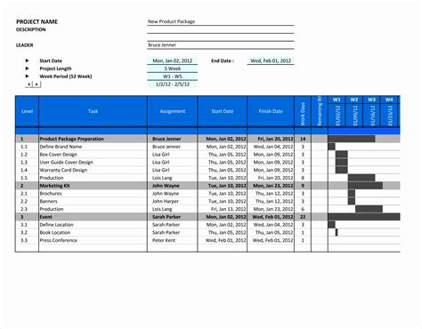project plan gantt chart excel template exceltemplates