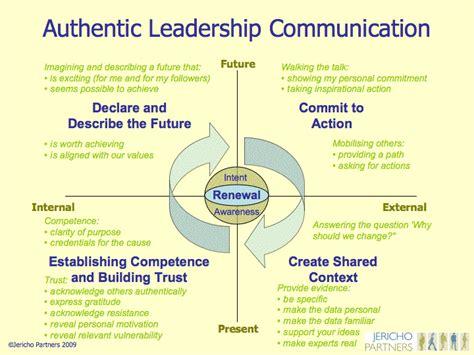 authentic leadership communication leadership coaching