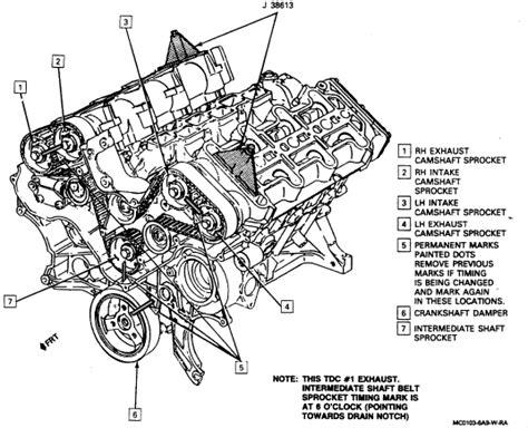 Got Chevy Dohc Engine Replacing Broken