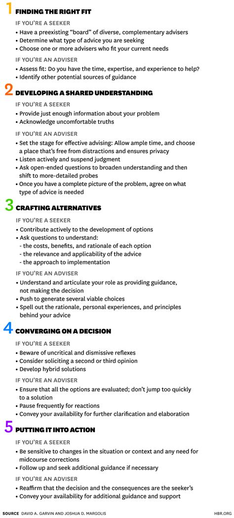 How to write introduction in phd thesis personal statement application for phd professional personal statement writing services professional personal statement writing services