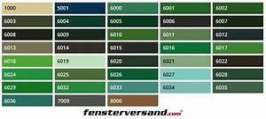 Farbpalette Wandfarbe Grün : kunststofffenster gr n nach ma kaufen fensterversand ~ Indierocktalk.com Haus und Dekorationen