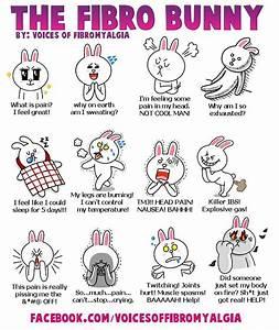 Fibromyalgia Symptoms Tender Points
