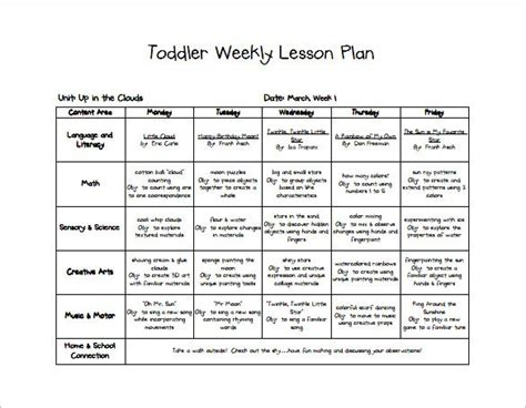 lesson plan templates word  format