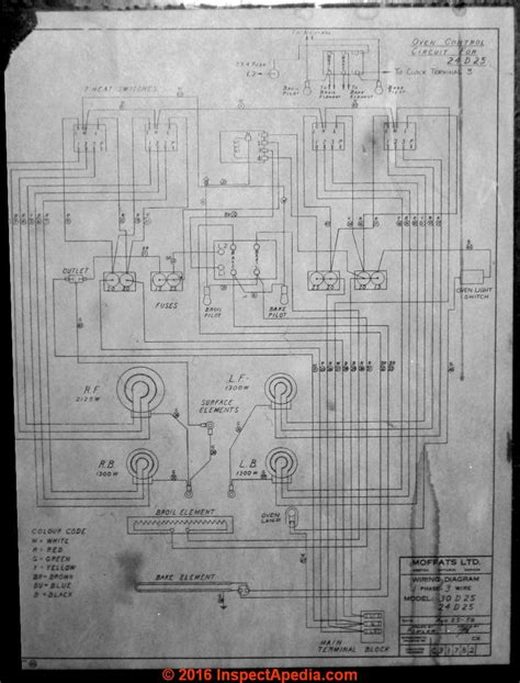 moffat electric range repair history components parts