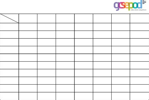 gcse revision timetable template
