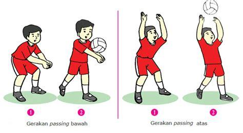 Gerak dasar non lokomotor dalam olahraga bola voli. Kombinasi Gerak dalam Permainan Bola Voli | Mikirbae.com