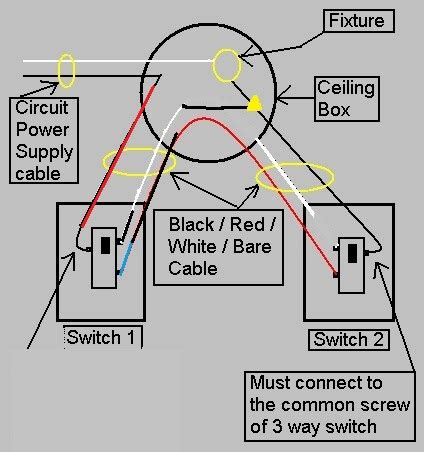 Changing One Switch Way Circuit Lutron Motion