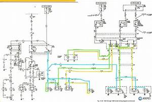1984 Jeep Cj7 Ignition Wiring Diagram