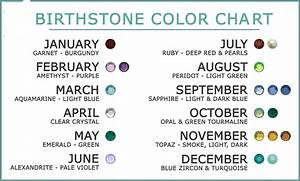 Birthstone Colors by Month and their Meaning - Ultimate ...