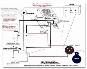 Wiring Manual Pdf  12 Volt Boat Wiring Diagram
