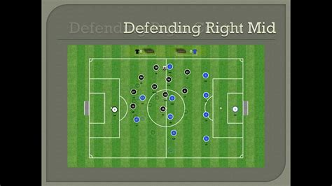 Defensive Shape In A 4 3 3