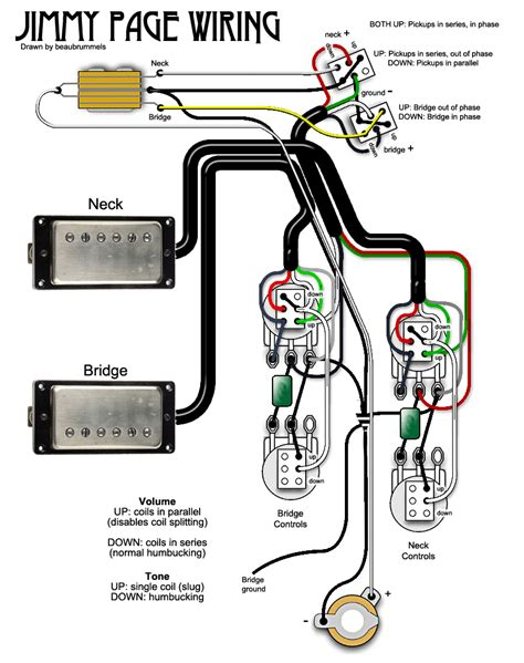 Gaps The Wiring Diagrams Page
