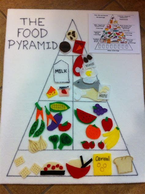 best 25 food pyramid ideas on food 200 | 608e63ac07cd4dbe2ade276205368bb5 food pyramid kids kids learning activities