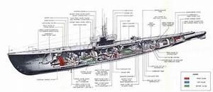 World War Ii  Gato Class Submarine