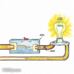 How Circuit Breakers Work