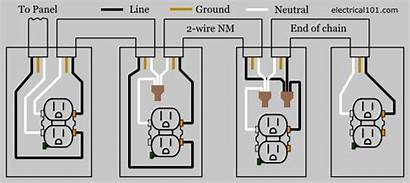 Wiring Outlet Diagram Receptacle Socket Electrical Wire