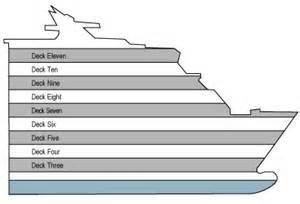 azamara journey deck plan 2017 azamara quest cruise sale australia