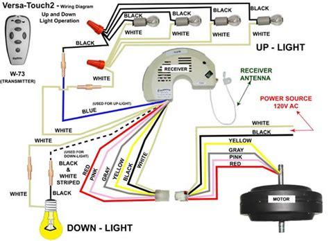 ceiling fan motor wiring 4 wire pc fan switch wiring diagram get free image about