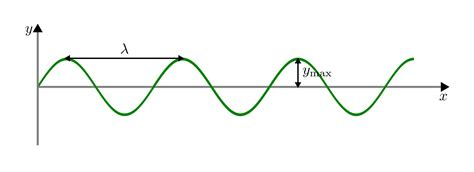 extrempunkte berechnen extrempunkte berechnen mathe