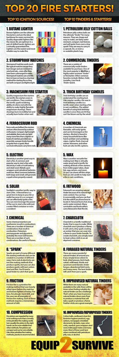 fire starters survival sources infographic ignition camping tinders equip2survive bushcraft survivalists survivallife outdoor skills starter earth emergency tools hacks kit