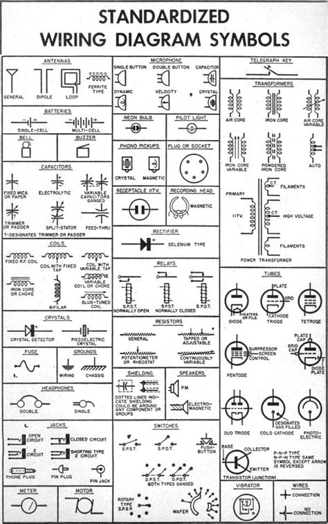 standardized wiring diagram schematic symbols electrical pinterest charts electronics and