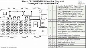 Honda Cr-v  1995-2001  Fuse Box Diagrams