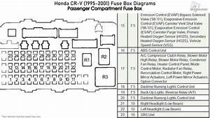 diagram] 2013 honda crv fuse diagram full version hd quality fuse diagram -  evacdiagrams.argiso.it  evacdiagrams.argiso.it